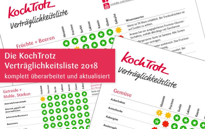 KochTrotz Verträglichkeitsliste 2018
