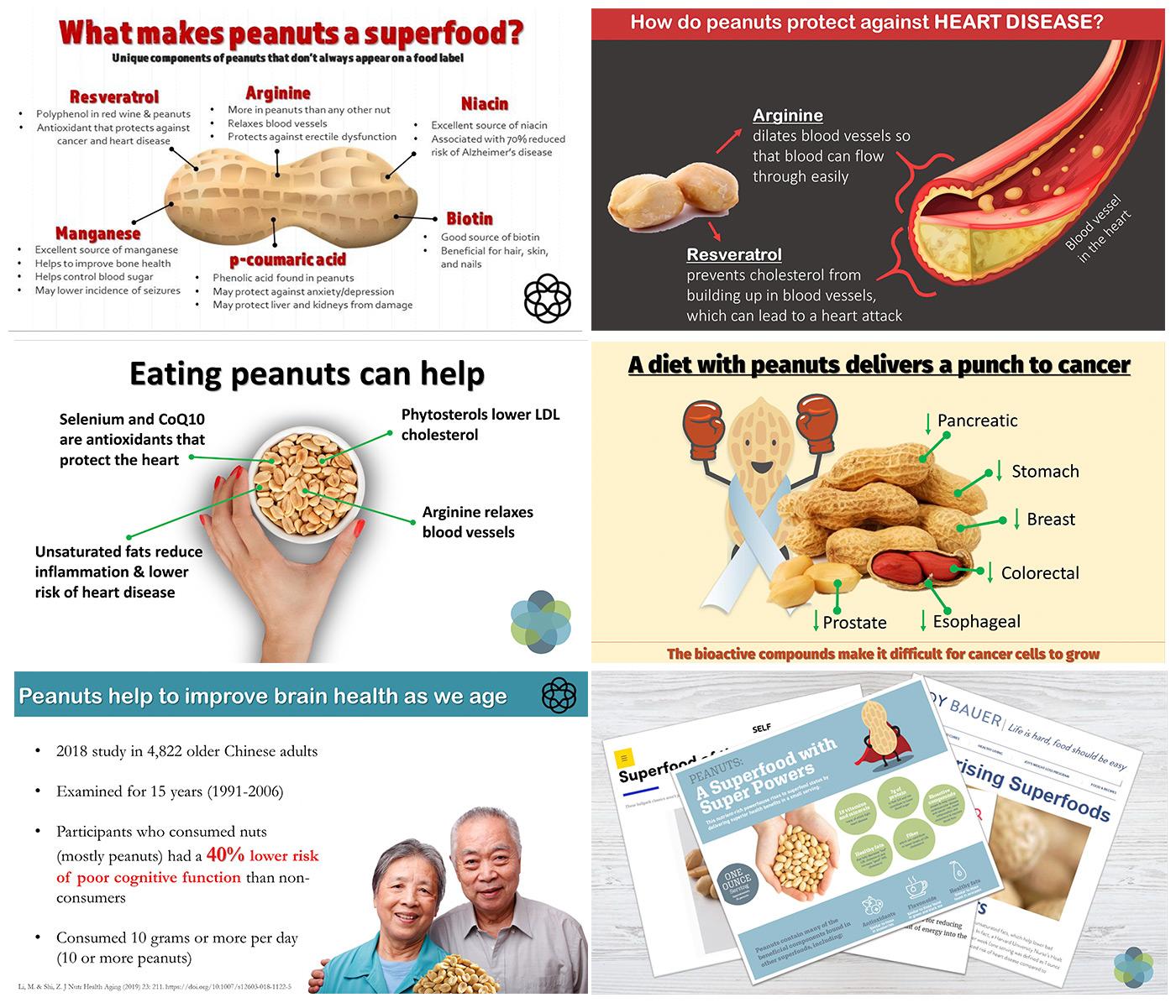 Erdnüsse sind ein richtiges Superfood