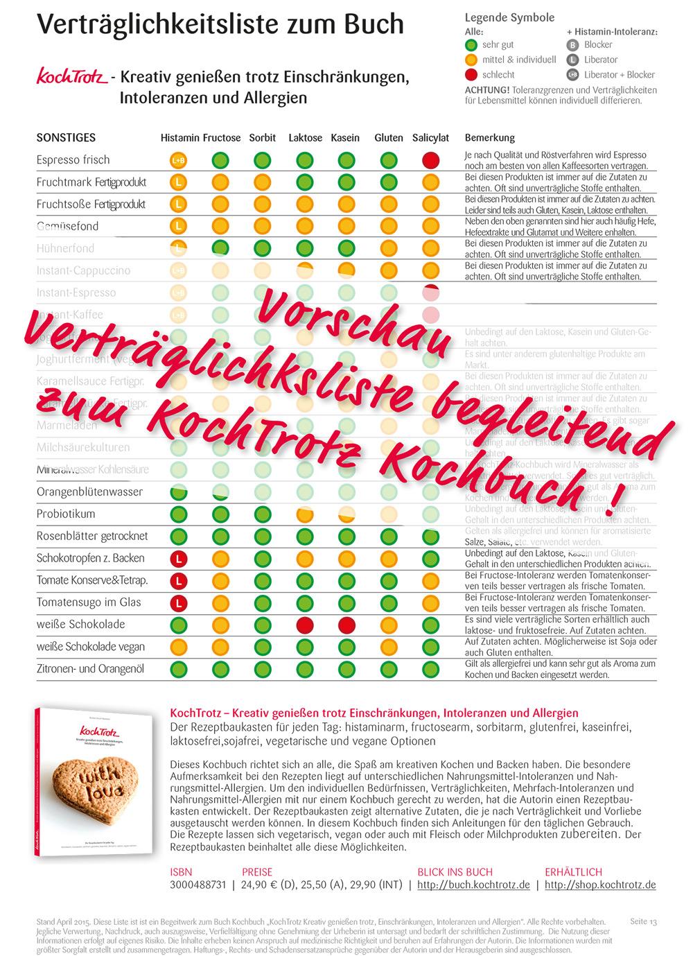 kochtrotz-kreativ-geniessen-kochbuch-vorschau-vertraeglichkeitsliste-1504123-1000-2