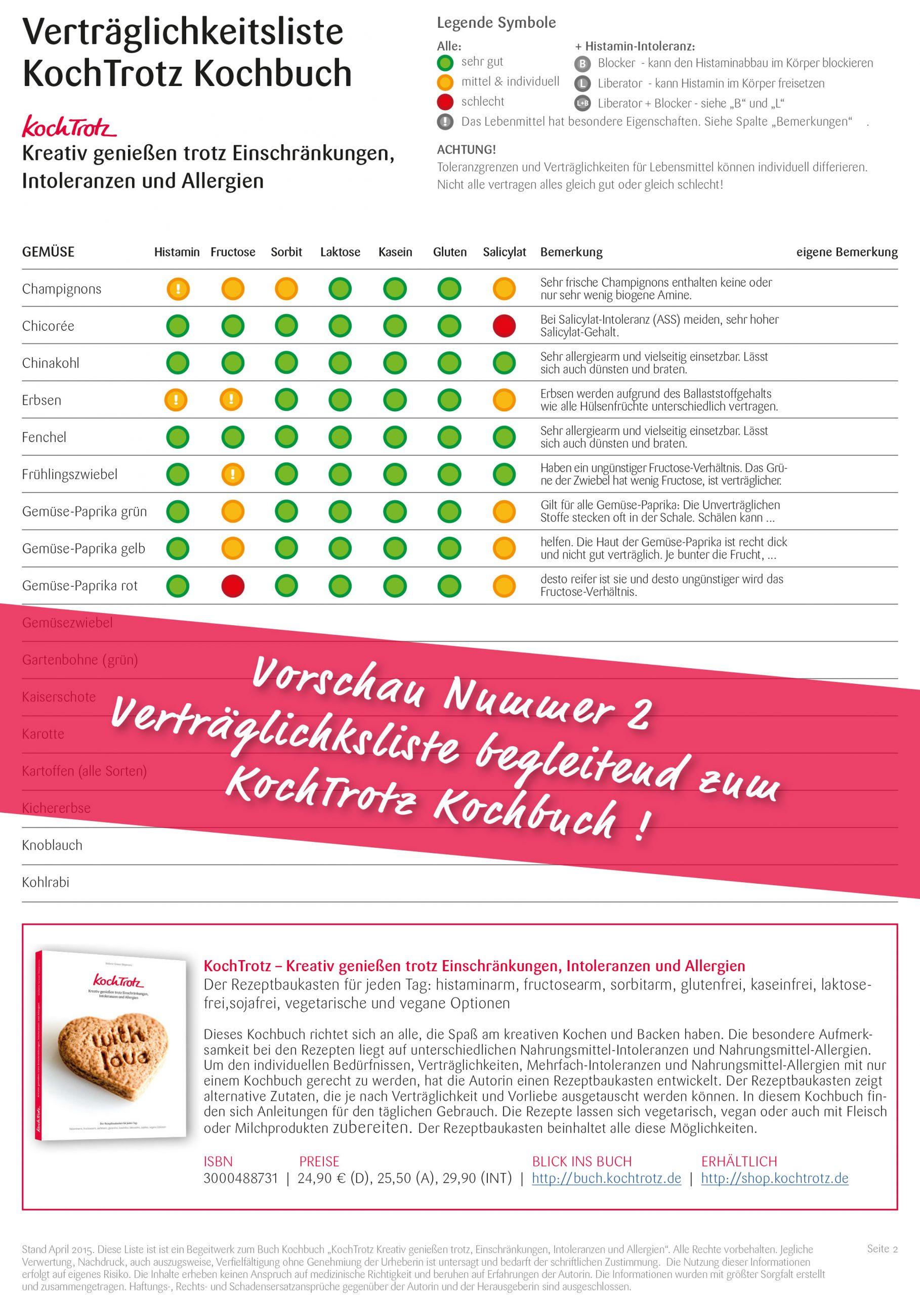 kochtrotz-kreativ-geniessen-kochbuch-vorschau-vertraeglichkeitsliste-vorschau2-s2
